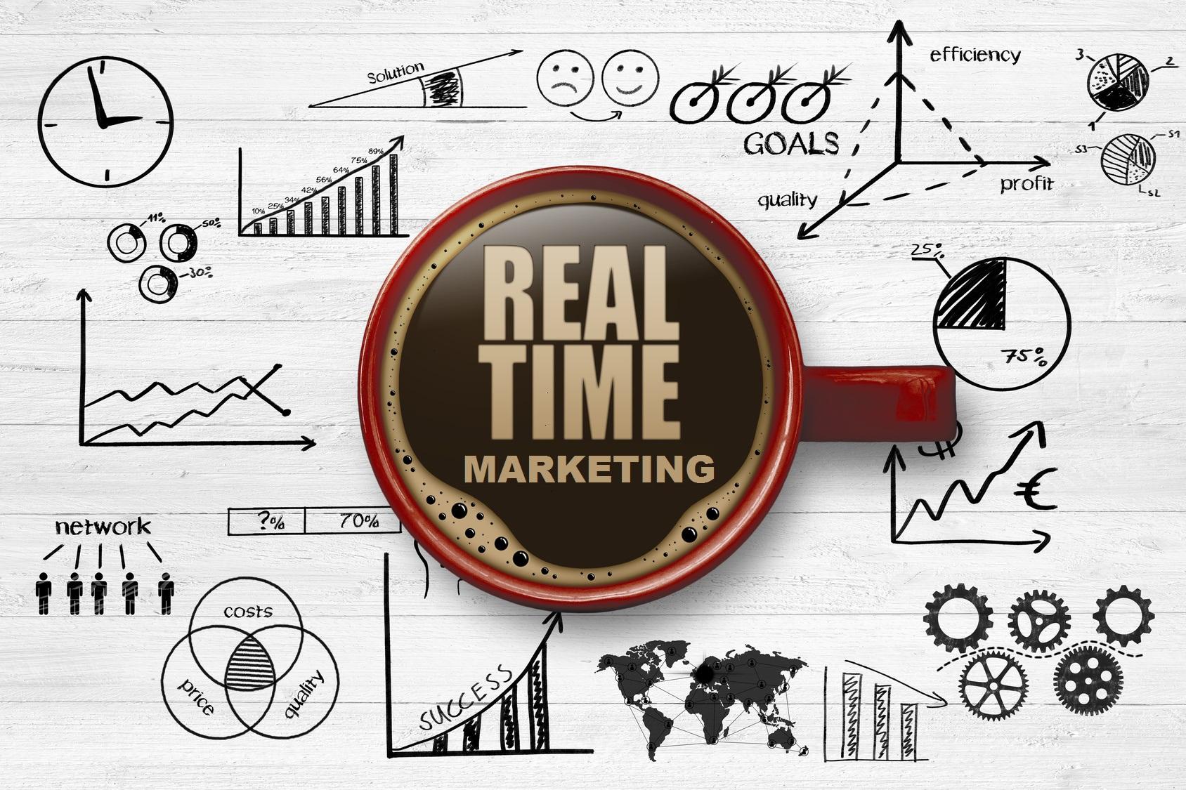 Real Time Marketing 500 zł na każde dziecko
