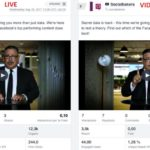 Facebook live vs post z video – analiza przypadku