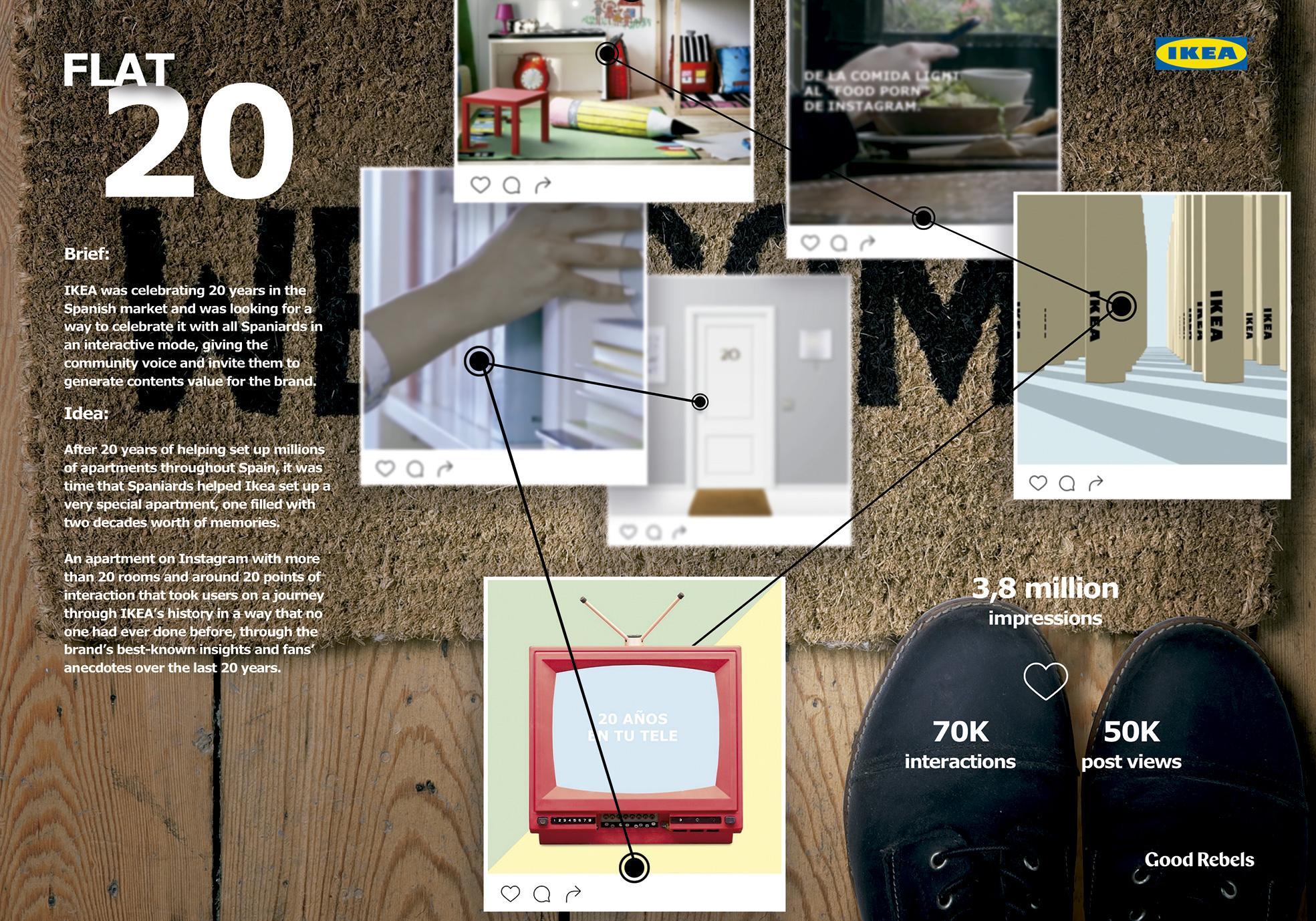 Kreatywna kampania marki IKEA na Instagramie
