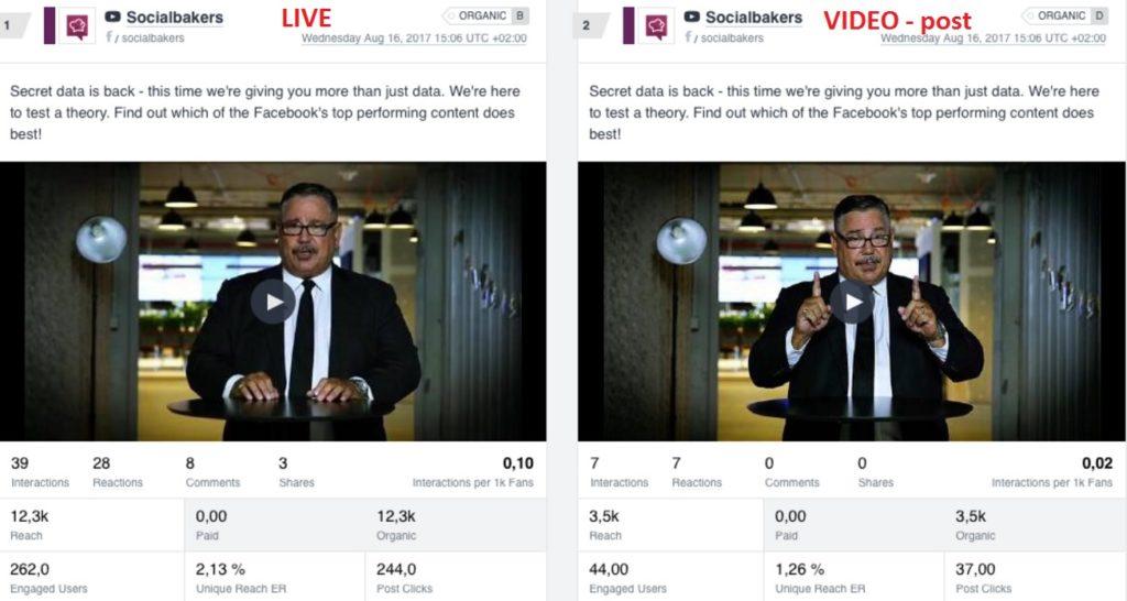 Facebook live vs post z video – analiza przypadku